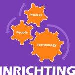LEADS2opportunities | Werkwijze | inrichting