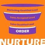 LEADS2opportunities | Werkwijze | nurture