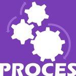 LEADS2opportunities | Werkwijze | proces