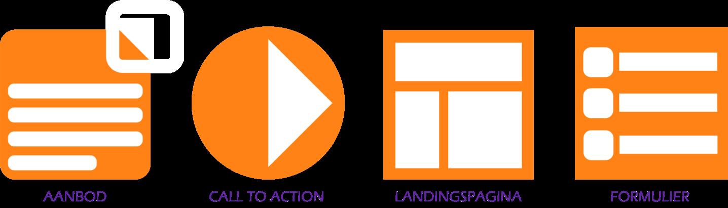 LEADS2opportunities | meedoen om te winnen